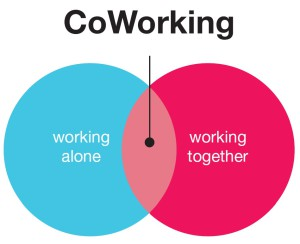 Coworking Fonderie